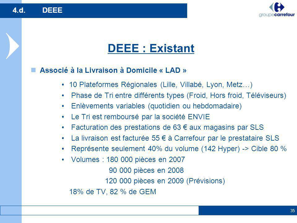 DEEE : Existant 4.d. DEEE Associé à la Livraison à Domicile « LAD »