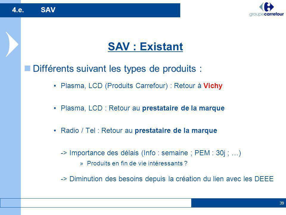 SAV : Existant Différents suivant les types de produits : 4.e. SAV