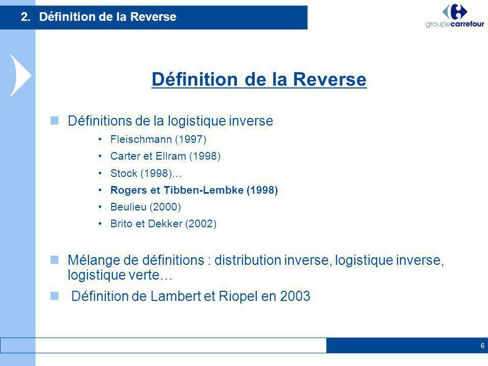 2. Définition de la Reverse