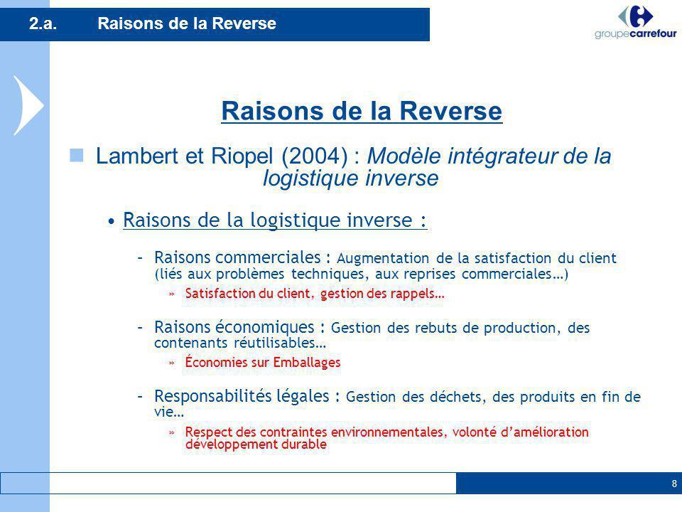 Lambert et Riopel (2004) : Modèle intégrateur de la logistique inverse