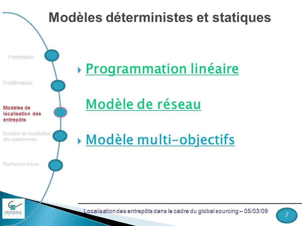 Modèles déterministes et statiques