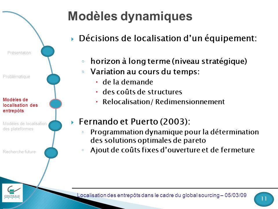 Modèles dynamiques Décisions de localisation d'un équipement: