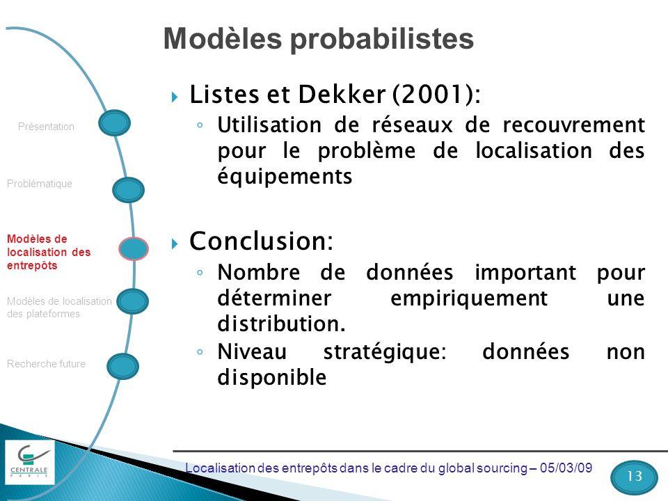 Modèles probabilistes