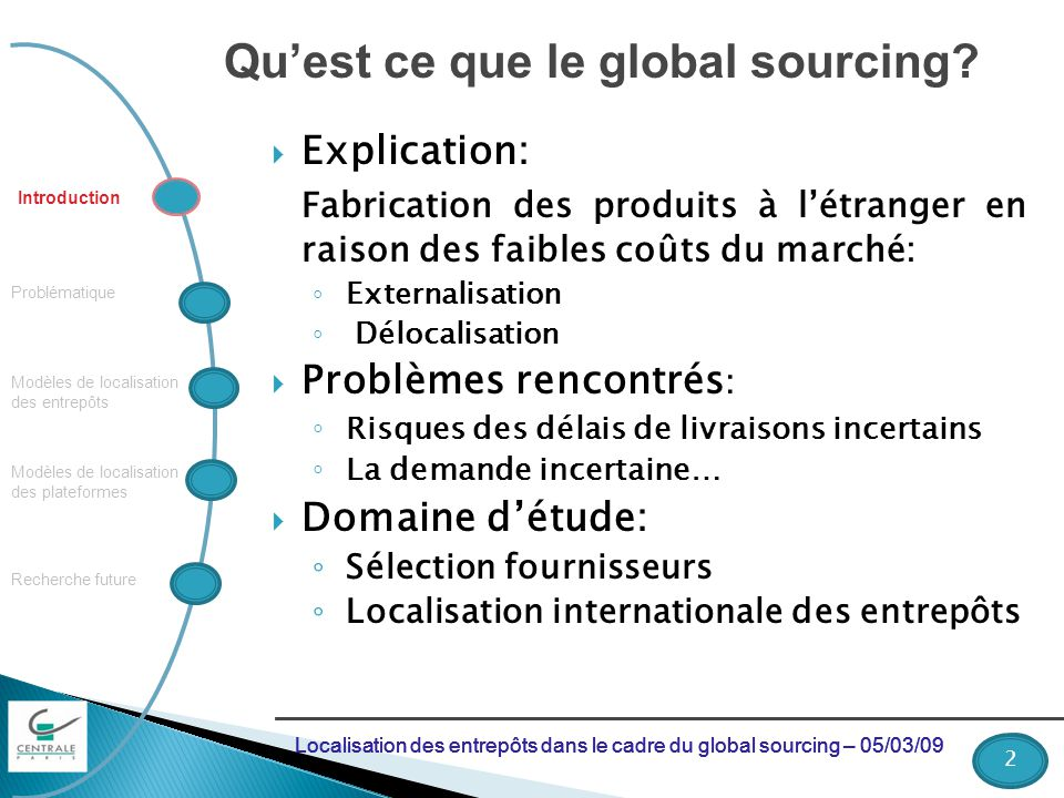 Qu'est ce que le global sourcing