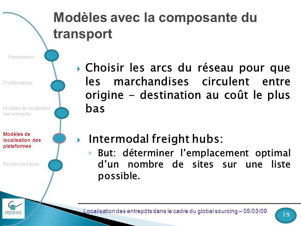 Modèles avec la composante du transport