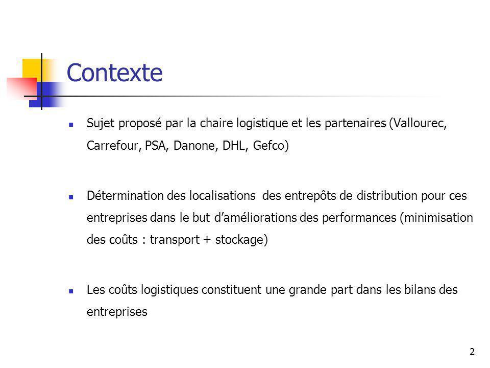 Contexte Sujet proposé par la chaire logistique et les partenaires (Vallourec, Carrefour, PSA, Danone, DHL, Gefco)