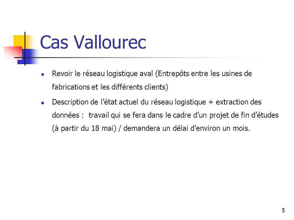 Cas Vallourec Revoir le réseau logistique aval (Entrepôts entre les usines de fabrications et les différents clients)