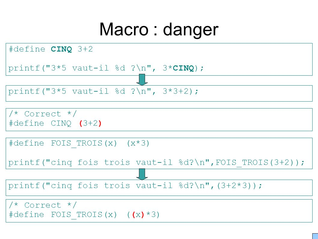 Macro : danger #define CINQ 3+2 printf( 3*5 vaut-il %d \n , 3*CINQ);