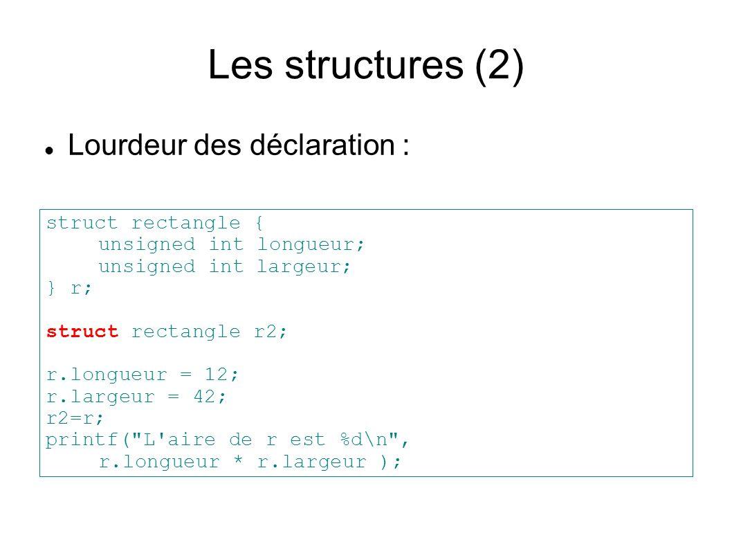 Les structures (2) Lourdeur des déclaration : struct rectangle {