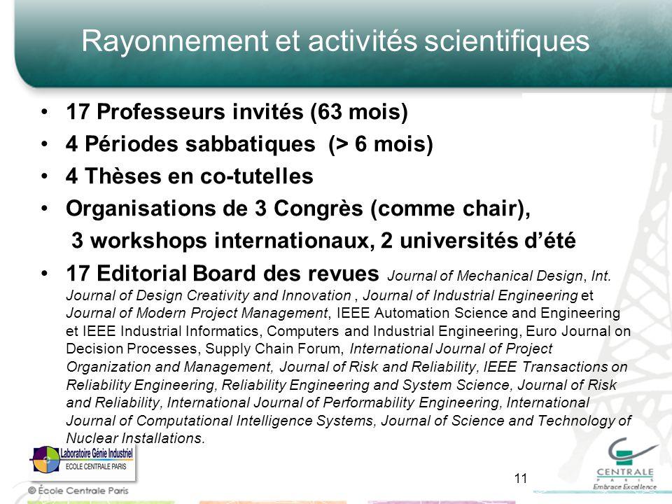 Rayonnement et activités scientifiques