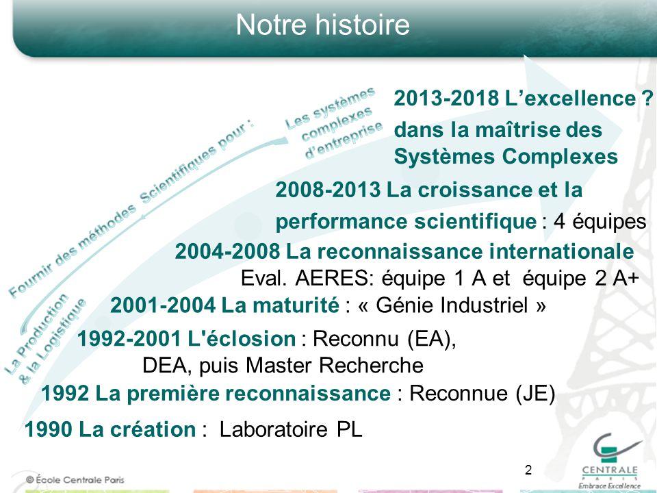 1990 La création : Laboratoire PL
