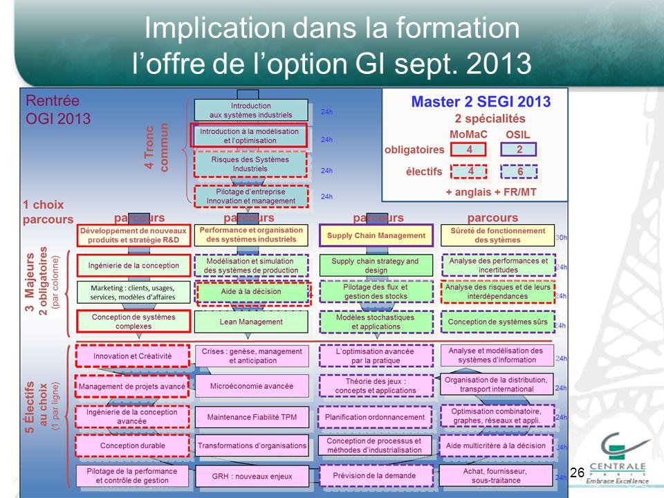 Implication dans la formation l'offre de l'option GI sept. 2013