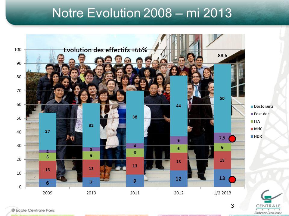 Notre Evolution 2008 – mi 2013 89,5