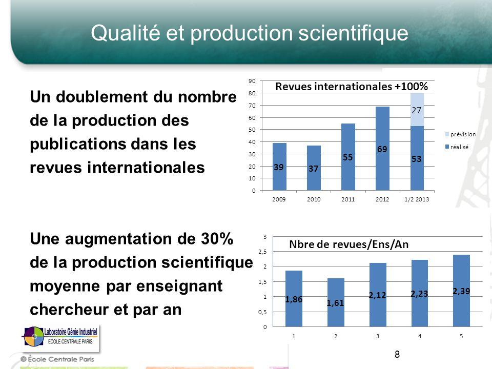 Qualité et production scientifique