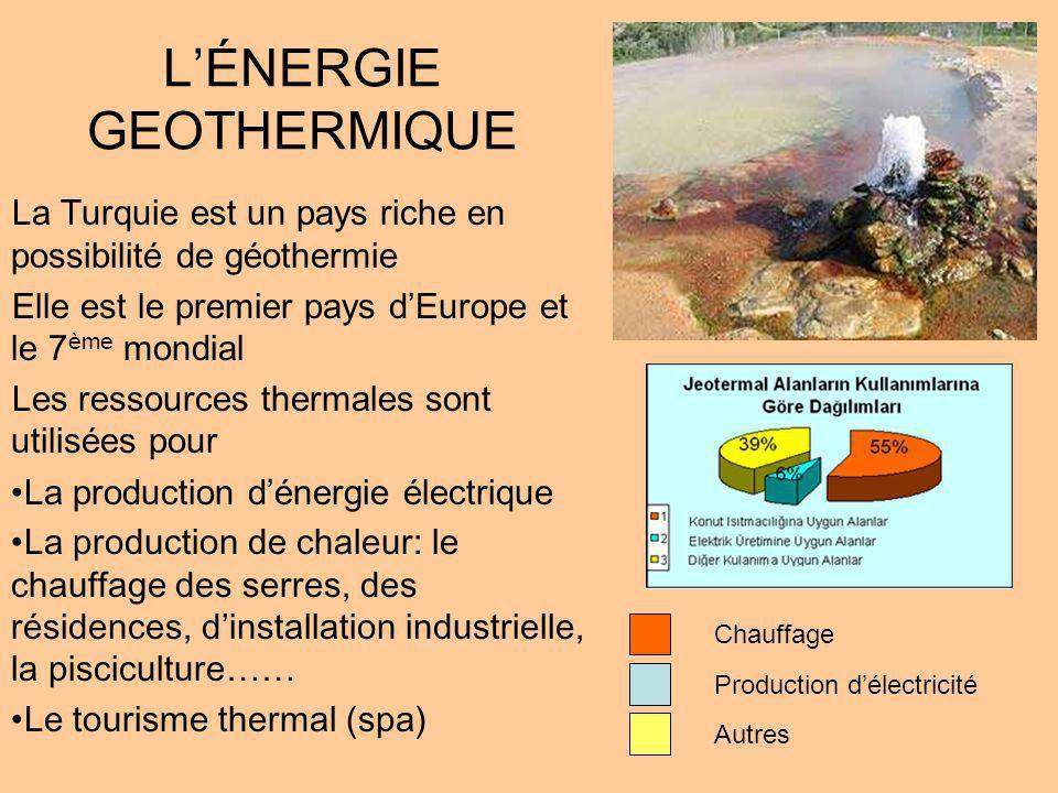 L'ÉNERGIE GEOTHERMIQUE