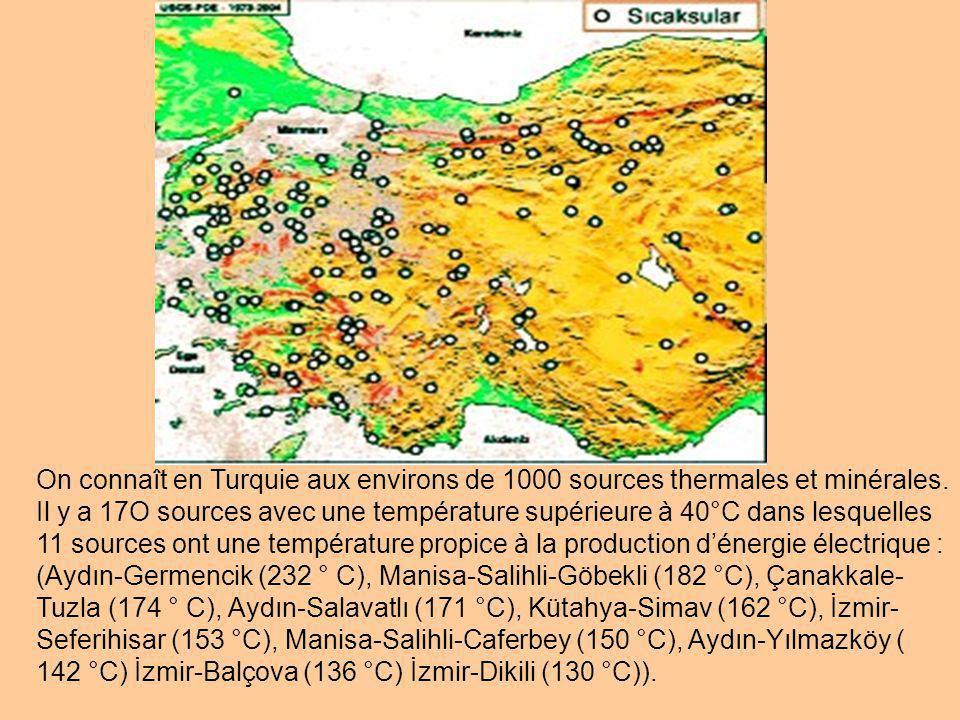 On connaît en Turquie aux environs de 1000 sources thermales et minérales. Il y a 17O sources avec une température supérieure à 40°C dans lesquelles 11 sources ont une température propice à la production d'énergie électrique :