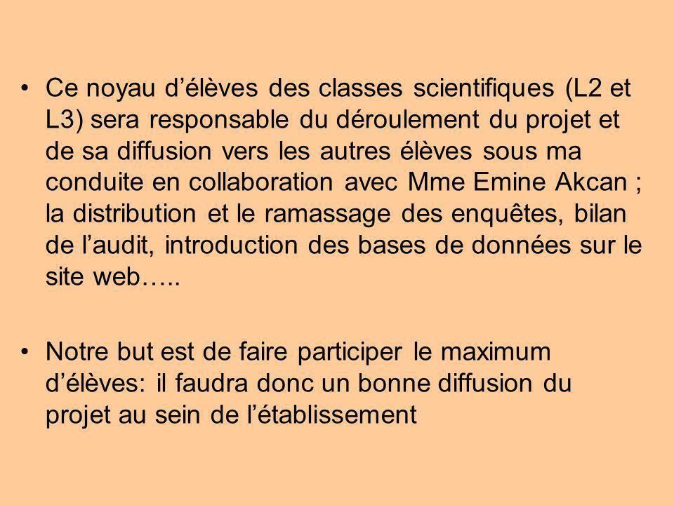 Ce noyau d'élèves des classes scientifiques (L2 et L3) sera responsable du déroulement du projet et de sa diffusion vers les autres élèves sous ma conduite en collaboration avec Mme Emine Akcan ; la distribution et le ramassage des enquêtes, bilan de l'audit, introduction des bases de données sur le site web…..