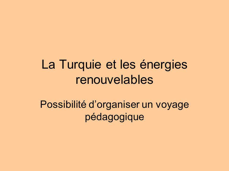 La Turquie et les énergies renouvelables