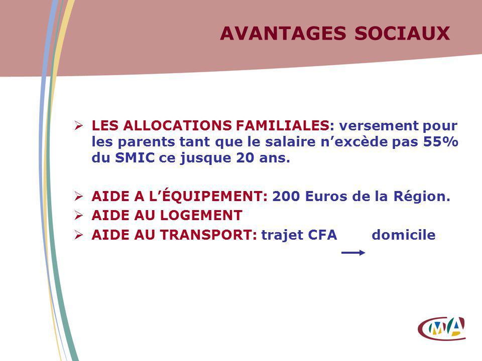 AVANTAGES SOCIAUX LES ALLOCATIONS FAMILIALES: versement pour les parents tant que le salaire n'excède pas 55% du SMIC ce jusque 20 ans.