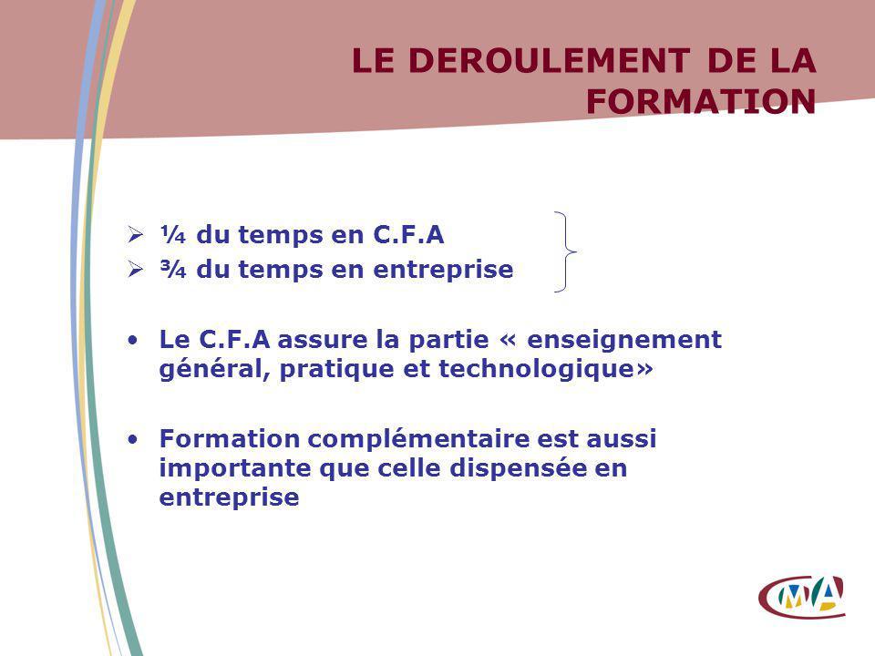 LE DEROULEMENT DE LA FORMATION
