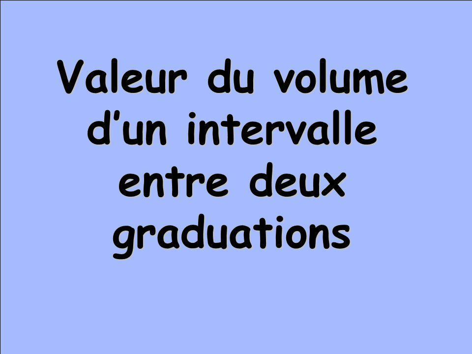 Valeur du volume d'un intervalle entre deux graduations