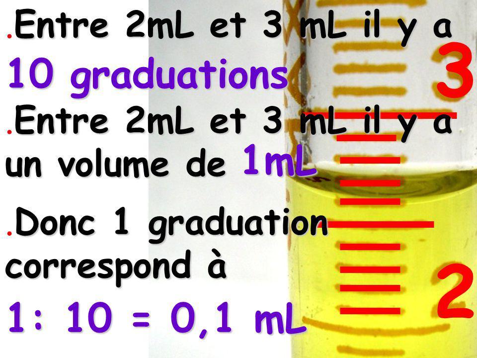 3 2 10 graduations 1mL 1: 10 = 0,1 mL .Entre 2mL et 3 mL il y a
