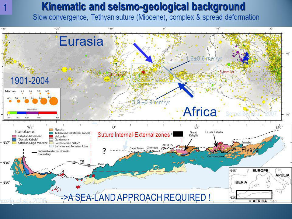 Kinematic and seismo-geological background