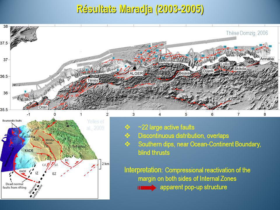 Résultats Maradja (2003-2005) Thèse Domzig, 2006. Yelles et al., 2009. ~22 large active faults. Discontinuous distribution, overlaps.