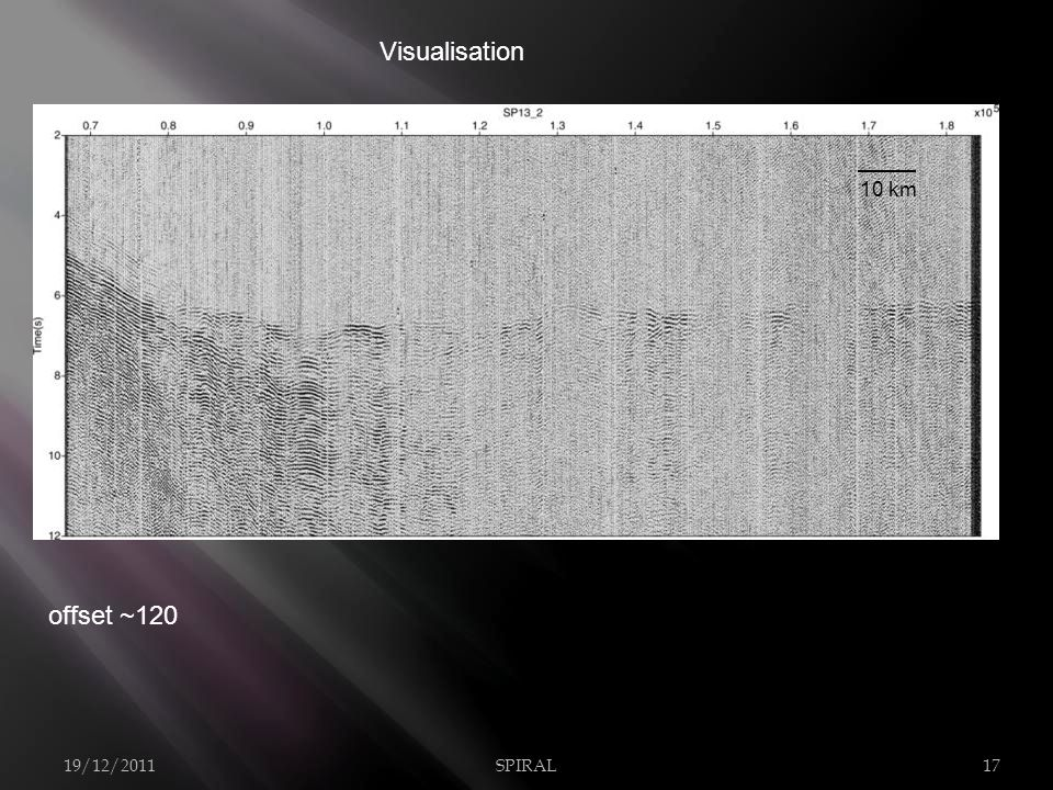 Visualisation 10 km offset ~120 19/12/2011 SPIRAL