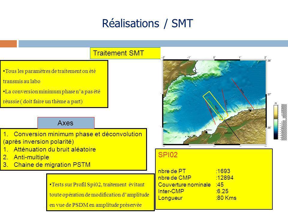 Réalisations / SMT Traitement SMT Axes SPI02
