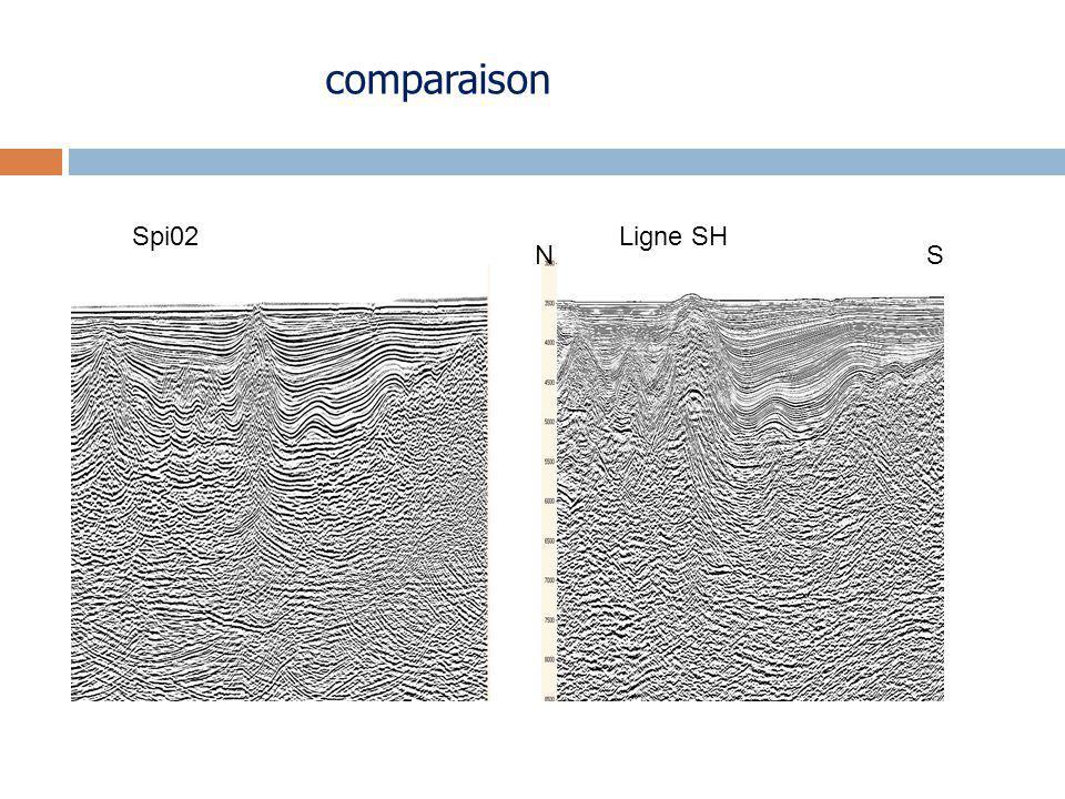 comparaison Spi02 Ligne SH N S