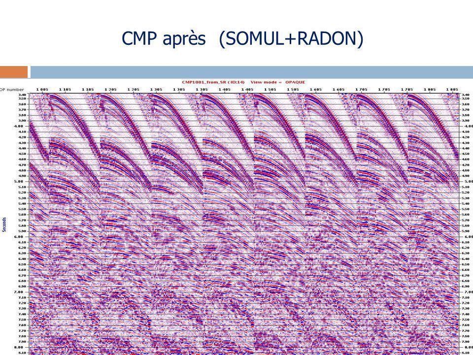 CMP après (SOMUL+RADON)
