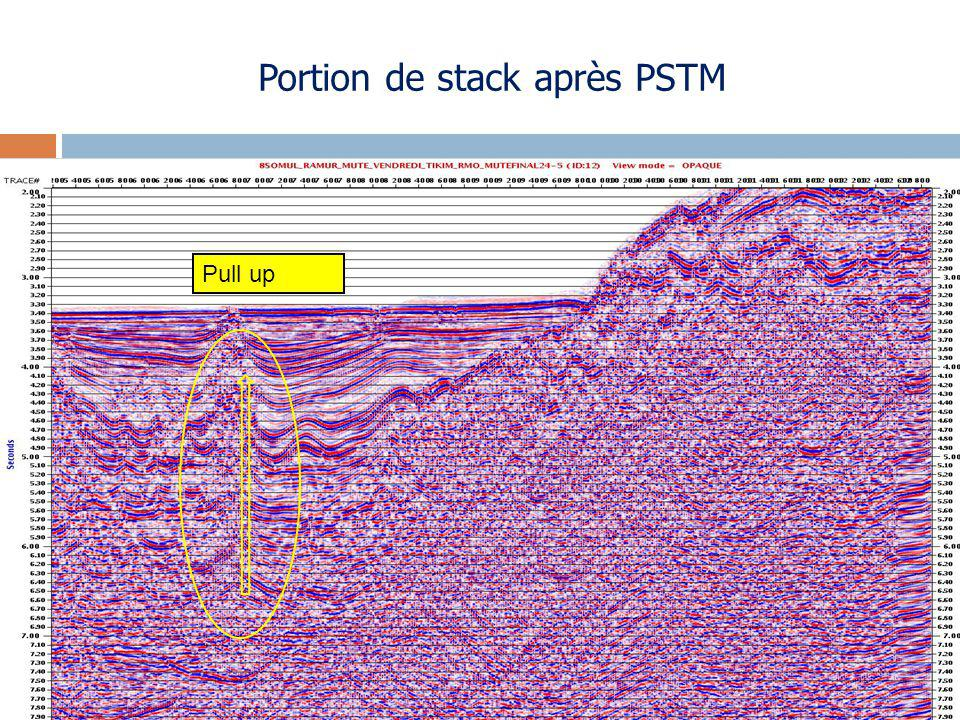 Portion de stack après PSTM