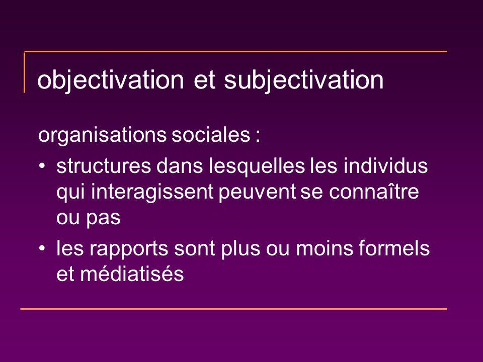 objectivation et subjectivation