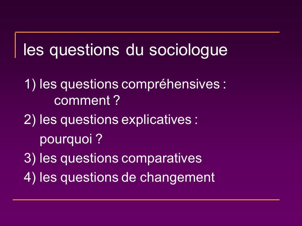 les questions du sociologue