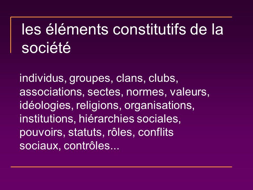 les éléments constitutifs de la société