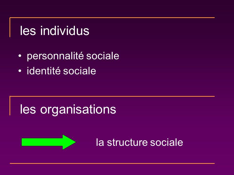 les individus les organisations personnalité sociale identité sociale