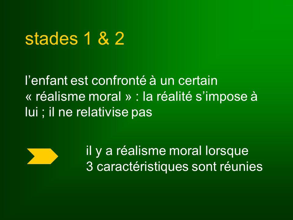 stades 1 & 2 l'enfant est confronté à un certain « réalisme moral » : la réalité s'impose à lui ; il ne relativise pas.