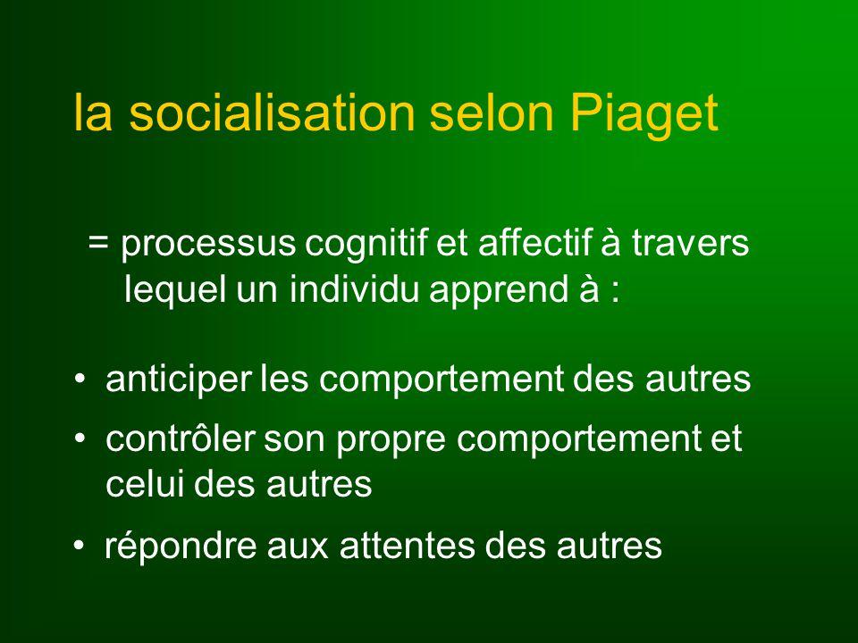 la socialisation selon Piaget