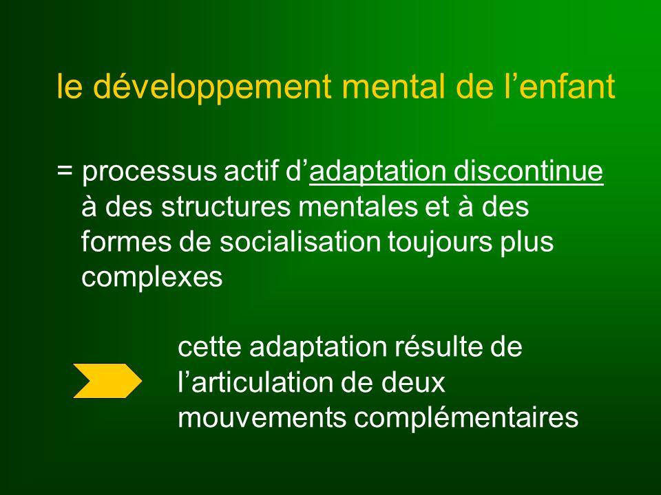 le développement mental de l'enfant