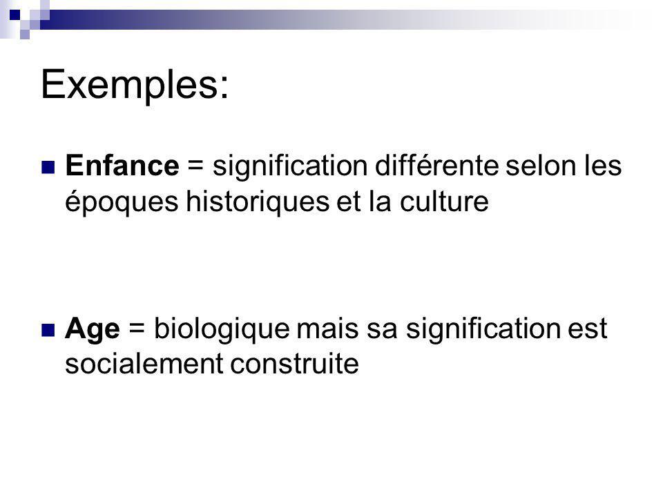 Exemples: Enfance = signification différente selon les époques historiques et la culture.