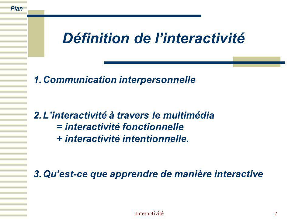 Définition de l'interactivité