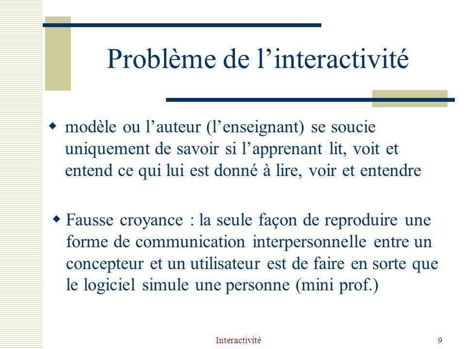 Problème de l'interactivité