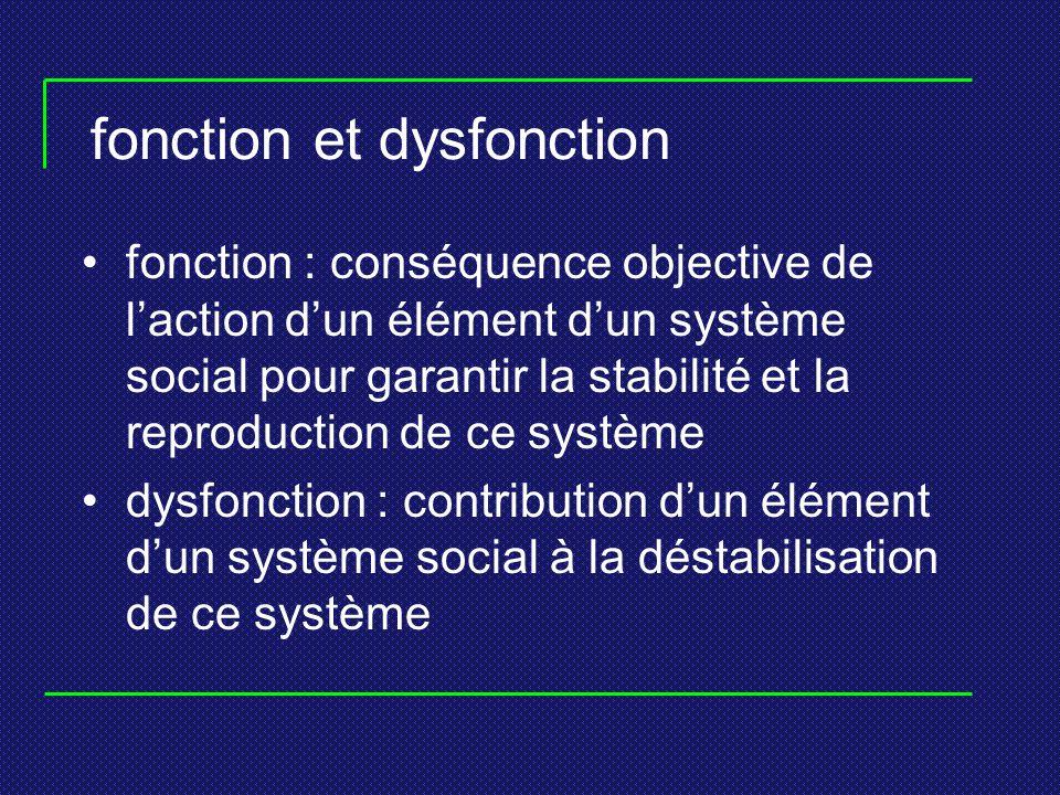 fonction et dysfonction