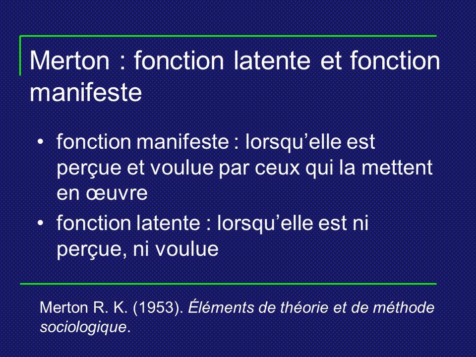 Merton : fonction latente et fonction manifeste