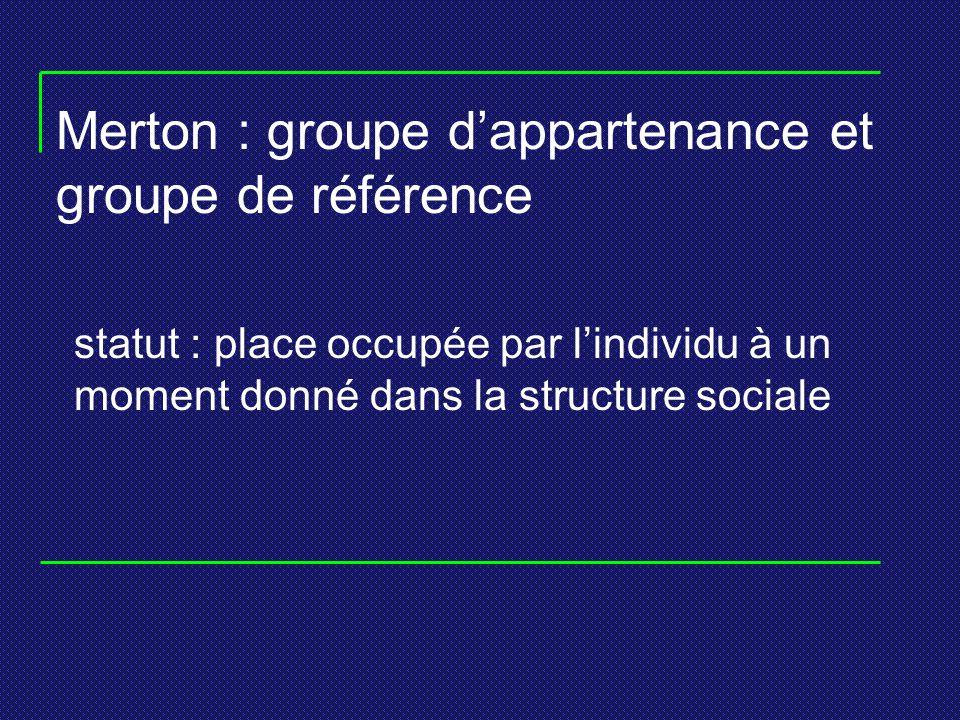 Merton : groupe d'appartenance et groupe de référence