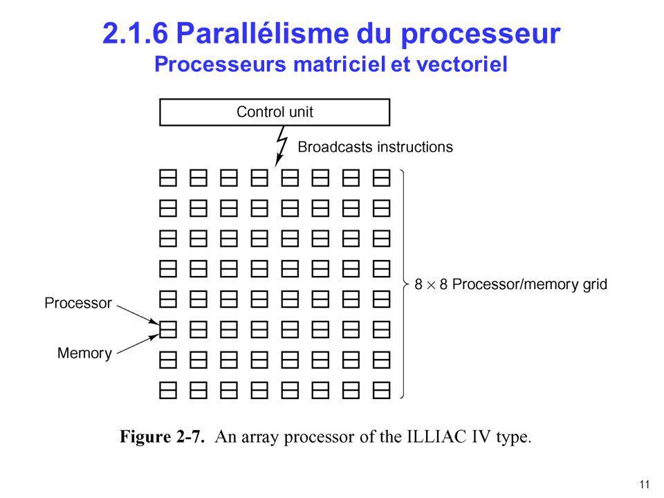 2.1.6 Parallélisme du processeur Processeurs matriciel et vectoriel