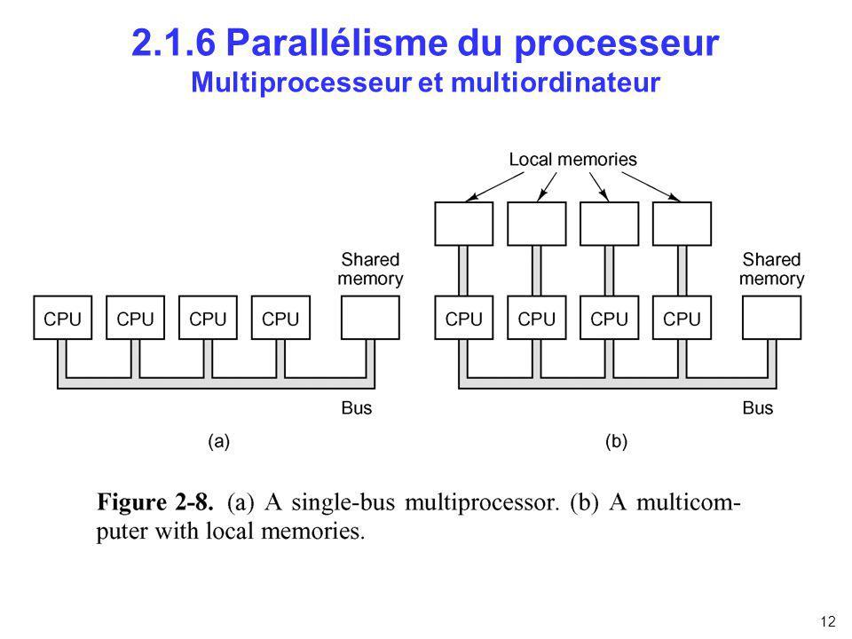 2.1.6 Parallélisme du processeur Multiprocesseur et multiordinateur