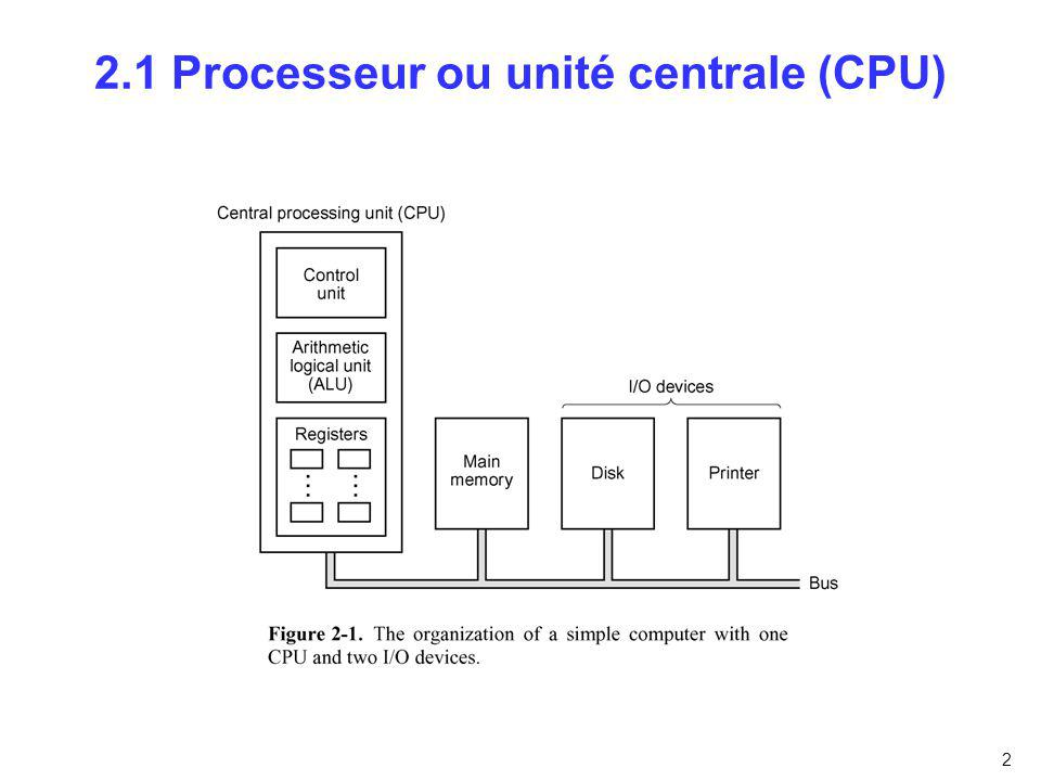 2.1 Processeur ou unité centrale (CPU)