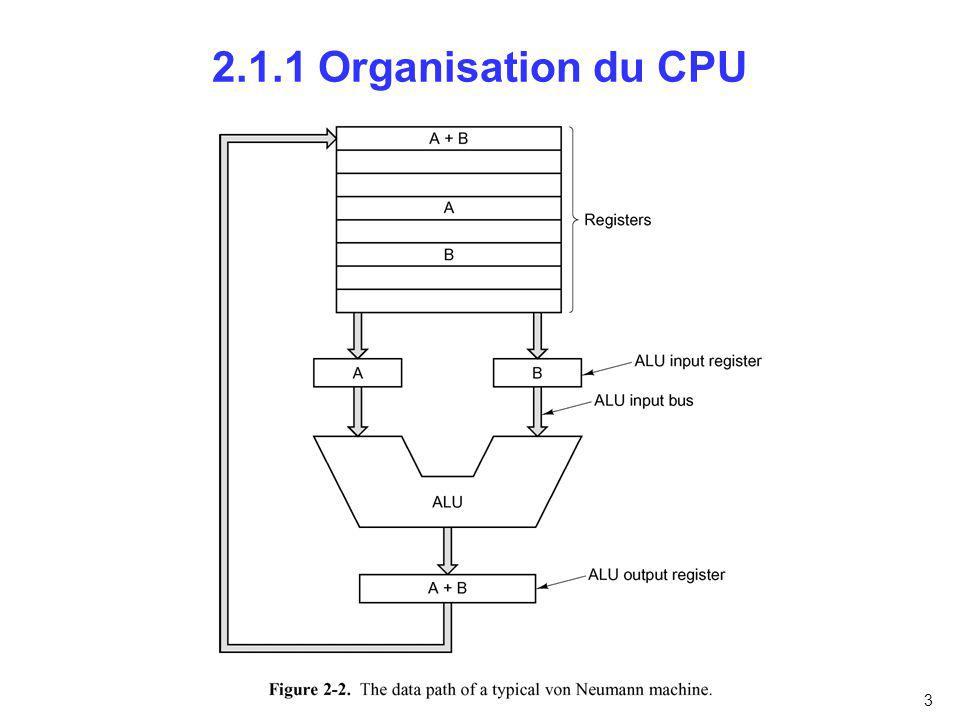 2.1.1 Organisation du CPU nfnfdnfnfn